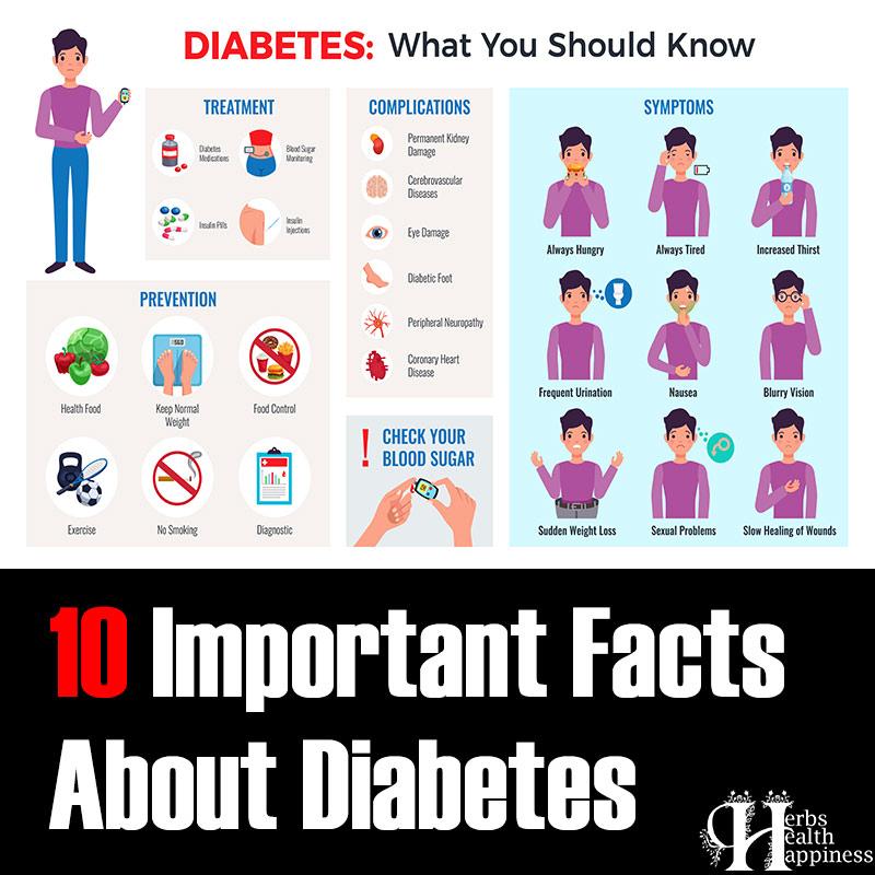 10 Important Facts About Diabetes