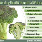 Top 10 Amazing Health Benefits of Broccoli