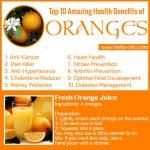 Top 10 Amazing Health Benefits Of Oranges