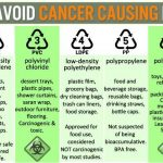 Do You Know Which Plastics Have The Highest Cancer Risk?