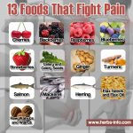 13 Foods That Fight Pain (With Scientific References)