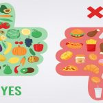 Mindful Eating – Suddenly, You Have Power Over Food