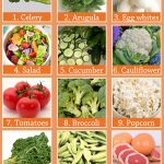 17 Low-Calorie Foods You Can Eat As Much As You Want
