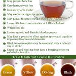 8 Health Benefits Of Tea