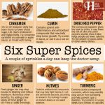 6 Super Spices