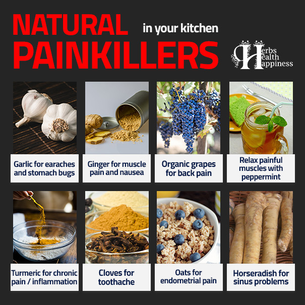 8 Natural Painkillers In Your Kitchen