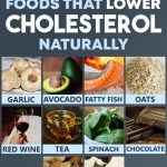 10 Foods that Lower Cholesterol Naturally