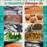 12 Foods That Are Very High in Healthful Omega-3s