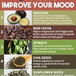 5 Foods to Improve Your Mood