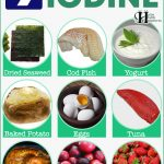 9 Foods Rich In Iodine