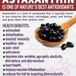 Astaxanthin Is One Of Nature's Best Antioxidants – This Is Super Useful To Know