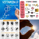 Can You Beat Arthritis By Taking Vitamin D?