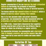 Camellia Sinesis (Tea)