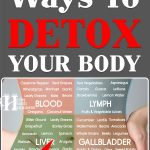 9 Simple & Natural Ways To Detox Your Body