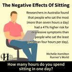 The Negative Health Effects Of Too Much Sitting