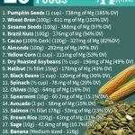 Top 20 Magnesium-Rich Foods